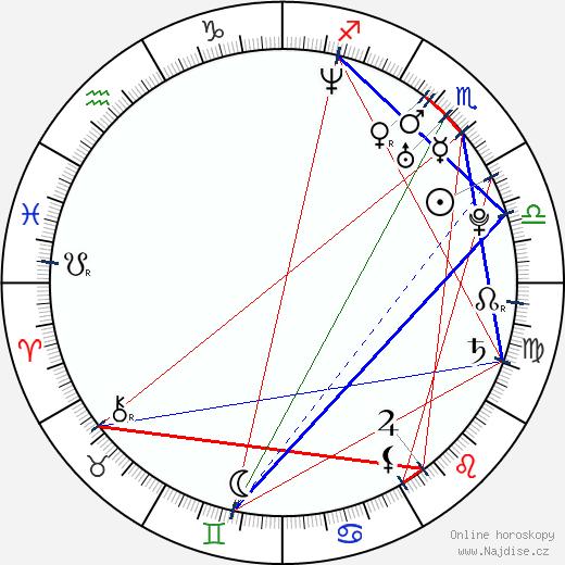 Venke Knutson wikipedie wiki 2018, 2019 horoskop