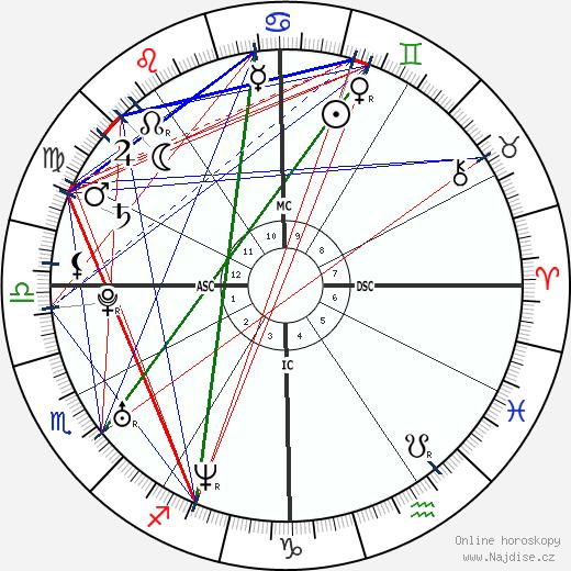 Venus Williams wikipedie wiki 2020, 2021 horoskop
