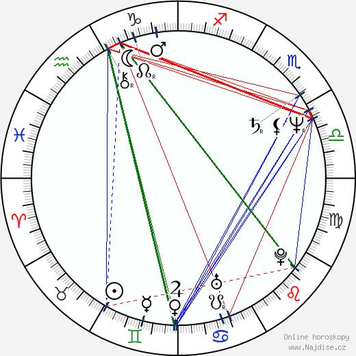 Věra Bílá wikipedie wiki 2018, 2019 horoskop