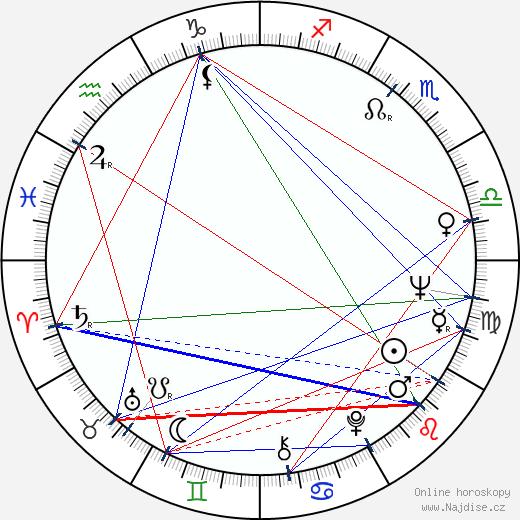 Věra Galatíková wikipedie wiki 2018, 2019 horoskop