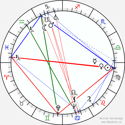 Věra Hlavatá wikipedie wiki 2018, 2019 horoskop