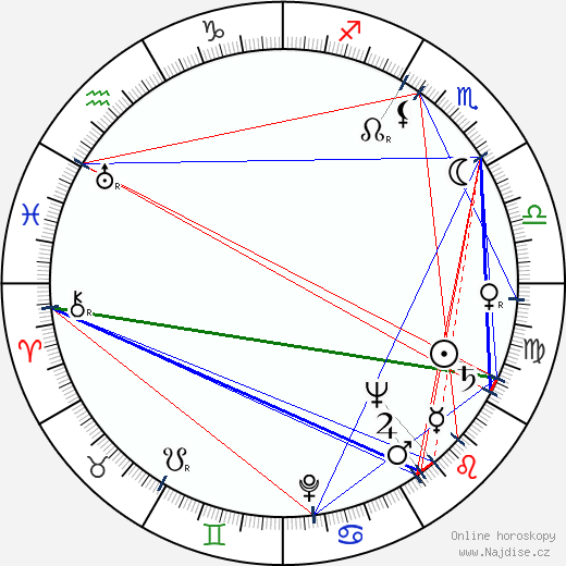 Věra Kalendová wikipedie wiki 2017, 2018 horoskop