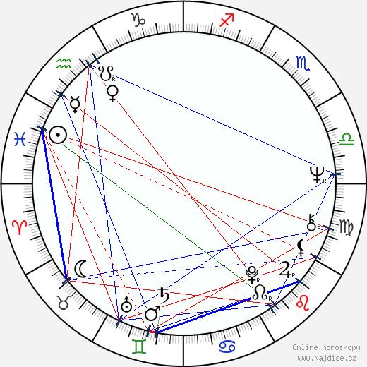 Věra Křesadlová wikipedie wiki 2018, 2019 horoskop