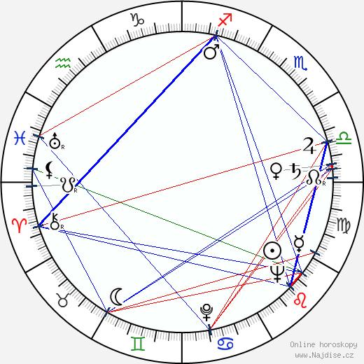 Věra Motyčková wikipedie wiki 2020, 2021 horoskop