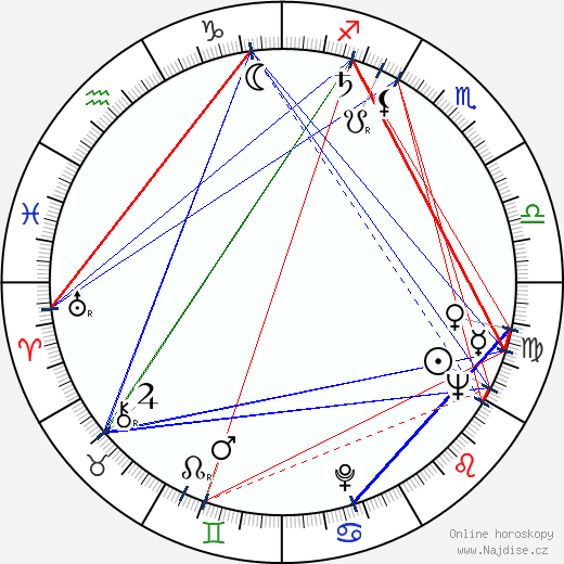 Věra Štinglová wikipedie wiki 2020, 2021 horoskop