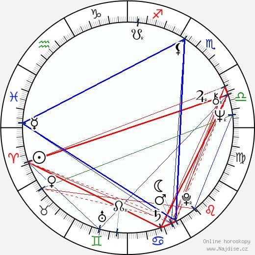 Vera Takács wikipedie wiki 2018, 2019 horoskop