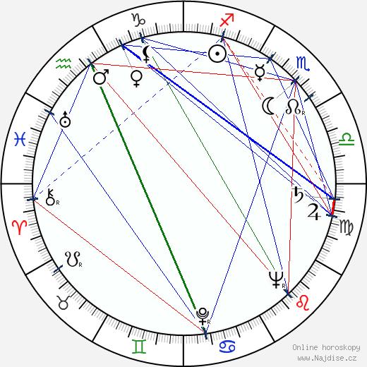 Věra Tichánková wikipedie wiki 2018, 2019 horoskop