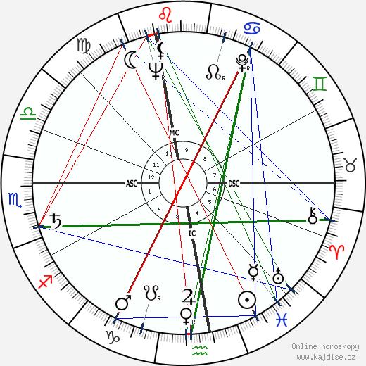 Verne Gagne wikipedie wiki 2018, 2019 horoskop