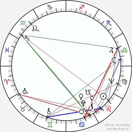 Vernon Dobtcheff wikipedie wiki 2018, 2019 horoskop