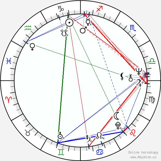 Vernon Wells wikipedie wiki 2017, 2018 horoskop