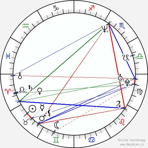 Verona Pooth wikipedie wiki 2019, 2020 horoskop