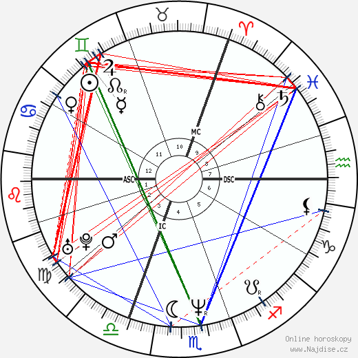 Veronica Ferres wikipedie wiki 2019, 2020 horoskop