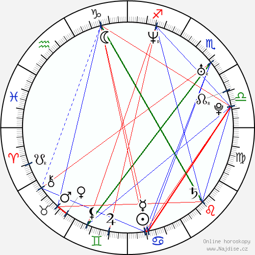 Verónica Sánchez wikipedie wiki 2018, 2019 horoskop