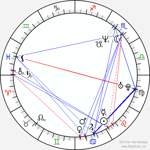 Veronica Yip wikipedie wiki 2018, 2019 horoskop