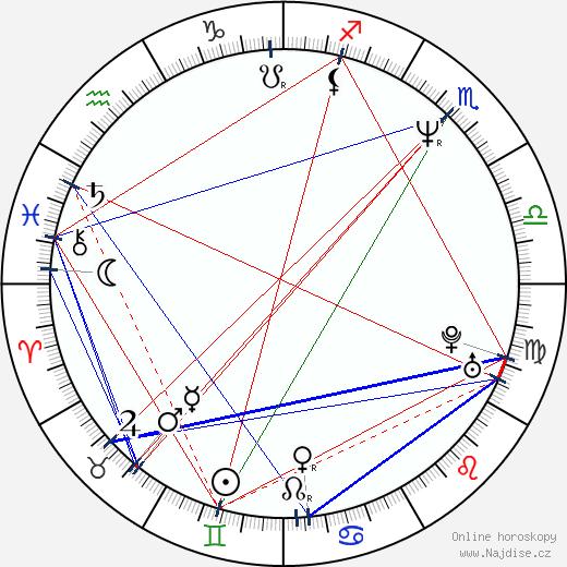 Veronika Jeníková wikipedie wiki 2020, 2021 horoskop