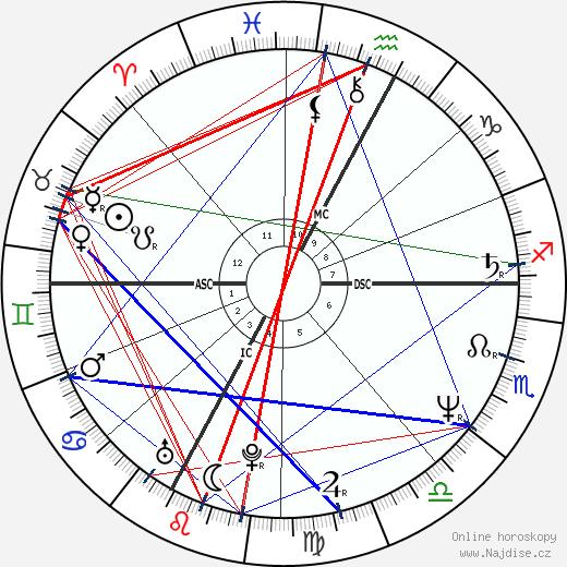 Véronique Jannot wikipedie wiki 2017, 2018 horoskop