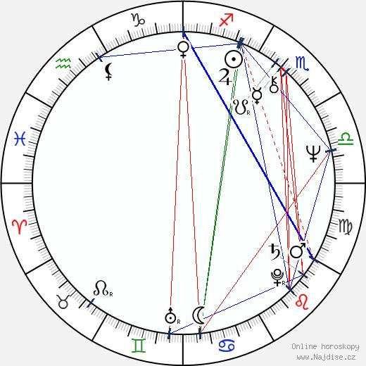 Véronique Le Flaguais wikipedie wiki 2017, 2018 horoskop