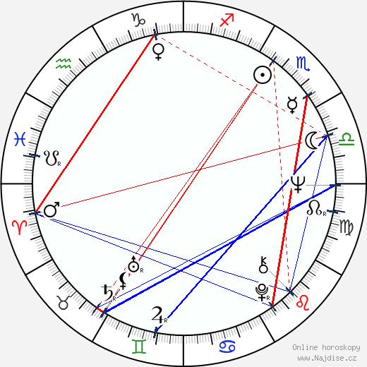 Vesa Nuotio wikipedie wiki 2018, 2019 horoskop