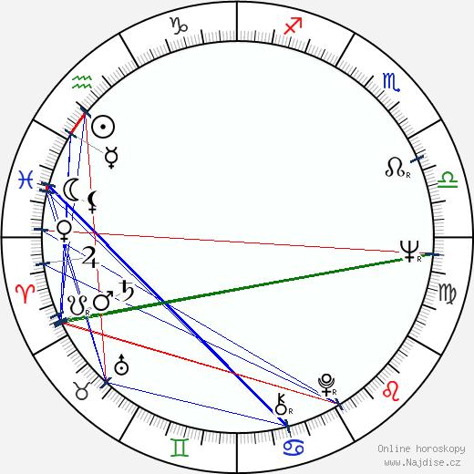 Vesa Raiskio wikipedie wiki 2019, 2020 horoskop