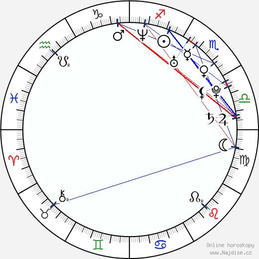 Vibe Sorensen wikipedie wiki 2017, 2018 horoskop