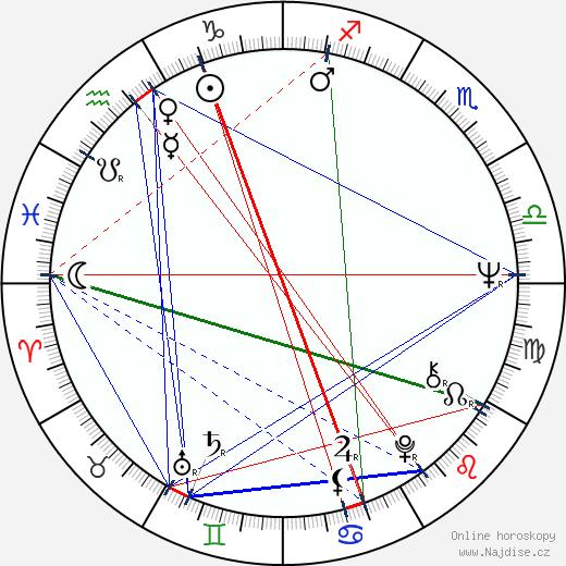 Vibeke Gad wikipedie wiki 2017, 2018 horoskop