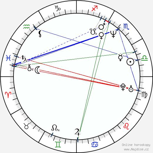 Vibeke Idsøe wikipedie wiki 2018, 2019 horoskop