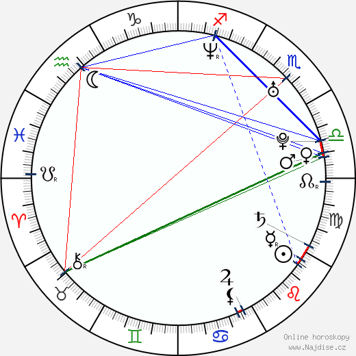 Vibeke Stene wikipedie wiki 2018, 2019 horoskop
