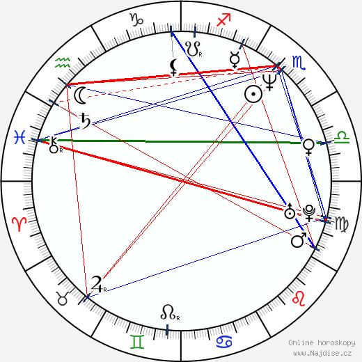 Vic Chesnutt wikipedie wiki 2017, 2018 horoskop