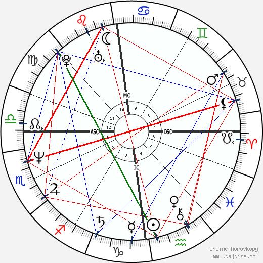Vic Reeves wikipedie wiki 2019, 2020 horoskop
