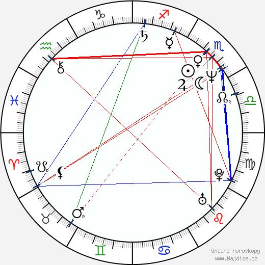 Vicky Rosti wikipedie wiki 2018, 2019 horoskop