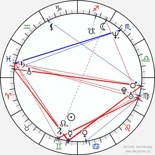 Vicky Vette wikipedie wiki 2018, 2019 horoskop