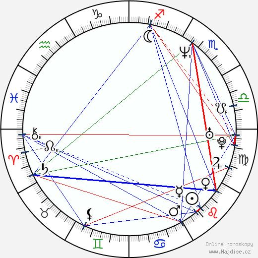 Victor Schefé wikipedie wiki 2017, 2018 horoskop