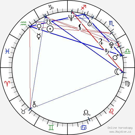 Víctor Valdés wikipedie wiki 2019, 2020 horoskop