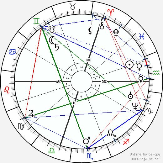 Victor von Scheffel wikipedie wiki 2019, 2020 horoskop