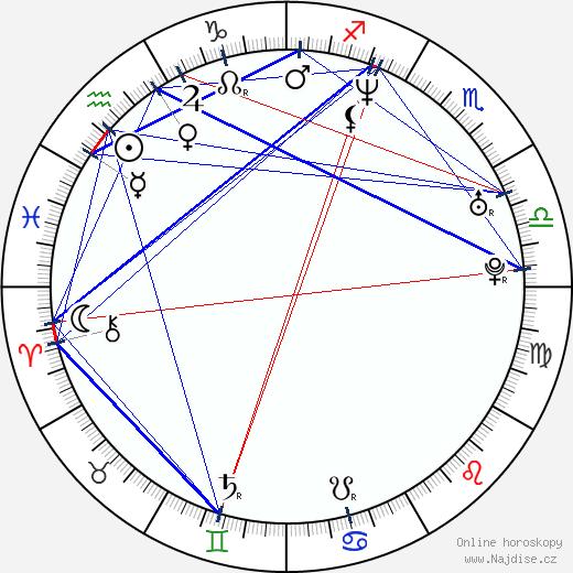 Victor Webster wikipedie wiki 2017, 2018 horoskop