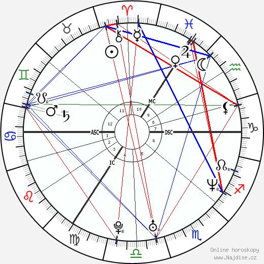 Victoria Beckham wikipedie wiki 2018, 2019 horoskop