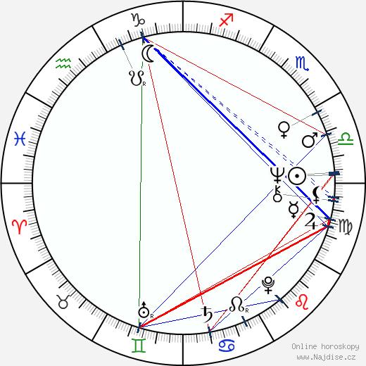 Victoria Vetri wikipedie wiki 2019, 2020 horoskop