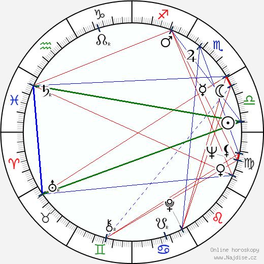 Viera Štepová Radványiová wikipedie wiki 2018, 2019 horoskop