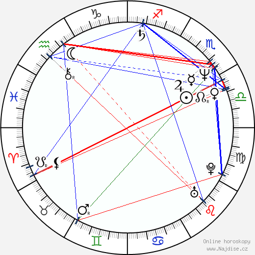 Viggo Mortensen wikipedie wiki 2020, 2021 horoskop