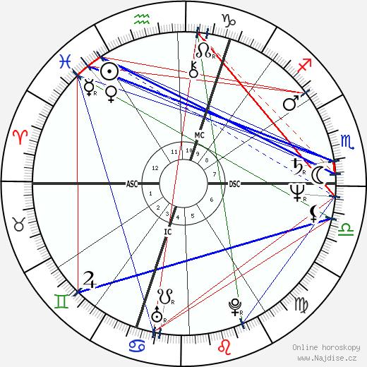 Viktor Juščenko wikipedie wiki 2020, 2021 horoskop
