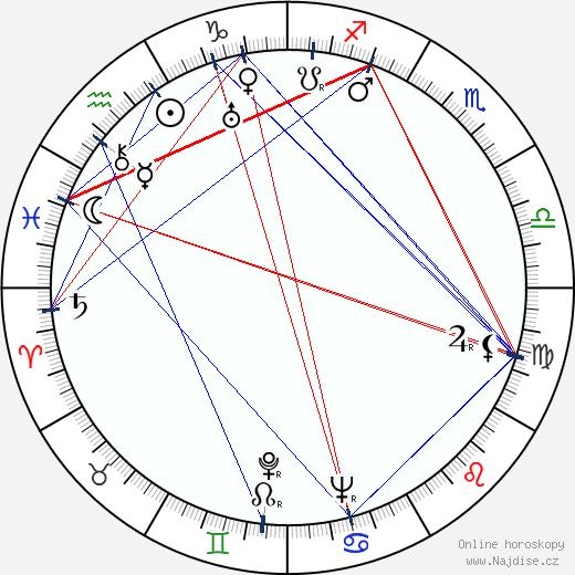 Viktoria von Ballasko wikipedie wiki 2019, 2020 horoskop