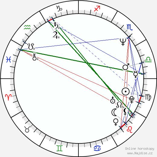 Vilém Čok wikipedie wiki 2020, 2021 horoskop