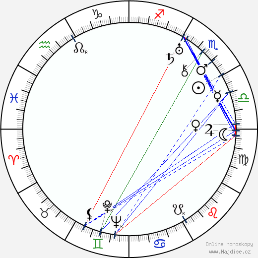 Vilém Lipský wikipedie wiki 2020, 2021 horoskop