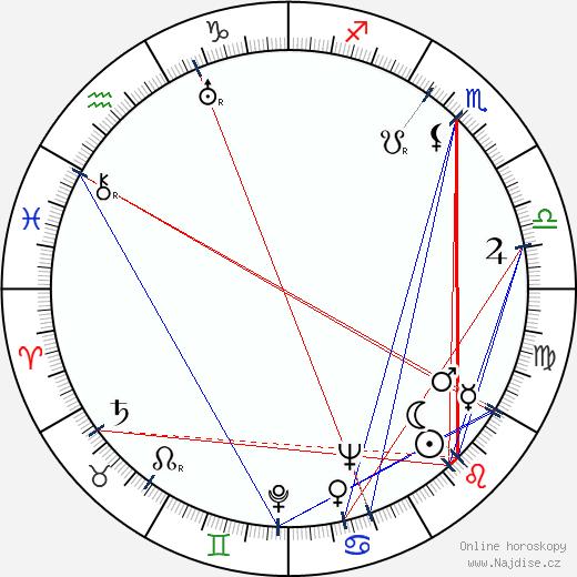 Vilém Pfeiffer wikipedie wiki 2017, 2018 horoskop