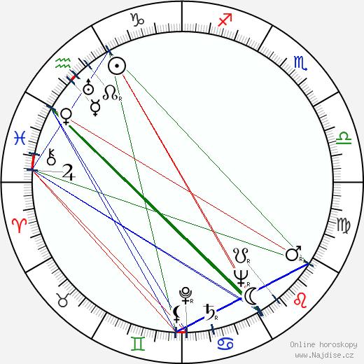 Vilém Pruner wikipedie wiki 2020, 2021 horoskop