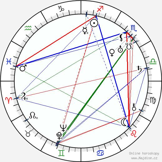 Vilém Werner wikipedie wiki 2018, 2019 horoskop