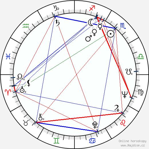 Vili Auvinen wikipedie wiki 2019, 2020 horoskop