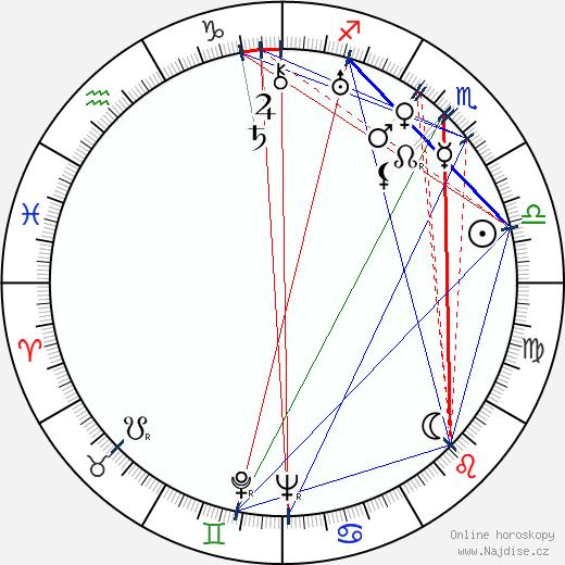 Viljo Castrén wikipedie wiki 2019, 2020 horoskop