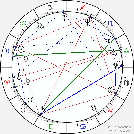 Ville Haapasalo wikipedie wiki 2018, 2019 horoskop