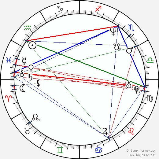 Vilo Rozboril wikipedie wiki 2017, 2018 horoskop